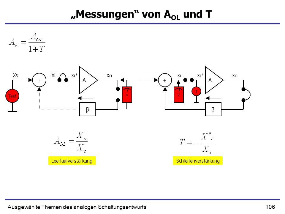 106Ausgewählte Themen des analogen Schaltungsentwurfs Messungen von A OL und T A β + Xi XoXi* A β + XsXi XoXi* Test VV T LeerlaufverstärkungSchleifenverstärkung