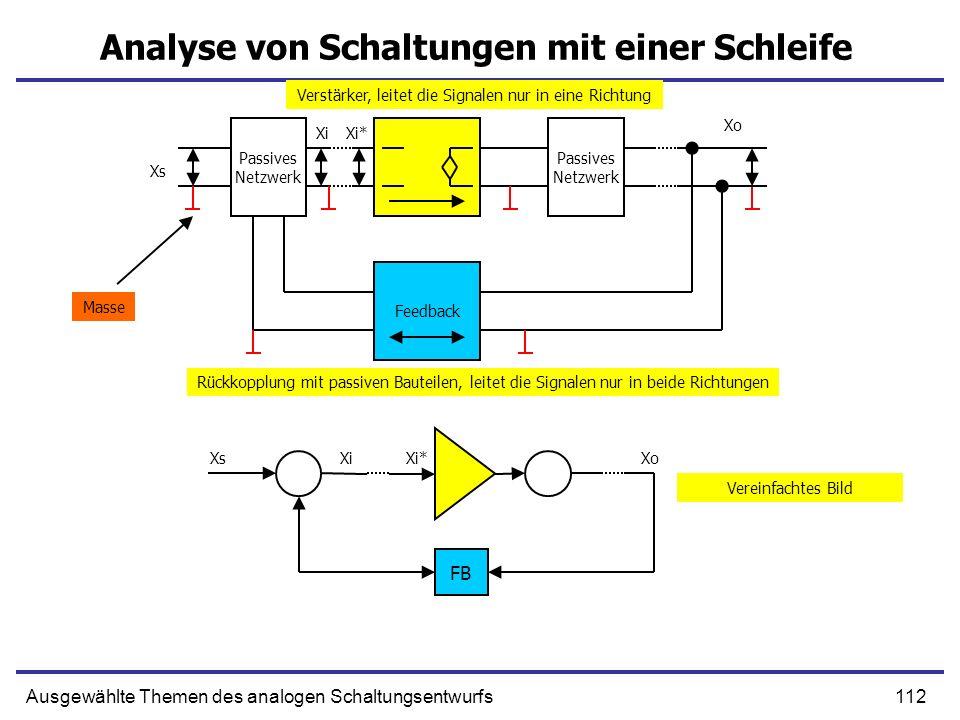 112Ausgewählte Themen des analogen Schaltungsentwurfs Analyse von Schaltungen mit einer Schleife Passives Netzwerk Passives Netzwerk Feedback Xs XiXi* Xo FB XsXi XoXi* Verstärker, leitet die Signalen nur in eine Richtung Rückkopplung mit passiven Bauteilen, leitet die Signalen nur in beide Richtungen Masse Vereinfachtes Bild