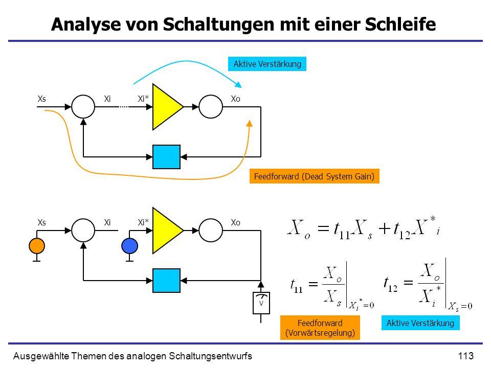 113Ausgewählte Themen des analogen Schaltungsentwurfs Analyse von Schaltungen mit einer Schleife XsXi XoXi* XsXi XoXi* V Feedforward (Vorwärtsregelung) Aktive Verstärkung Feedforward (Dead System Gain)