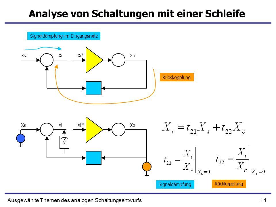 114Ausgewählte Themen des analogen Schaltungsentwurfs Analyse von Schaltungen mit einer Schleife XsXi XoXi* XsXi XoXi* V Signaldämpfung Rückkopplung Signaldämpfung im Eingangsnetz Rückkopplung