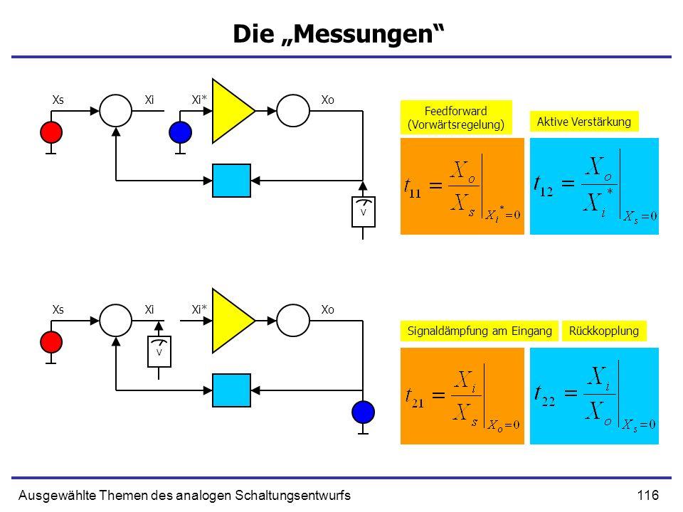 116Ausgewählte Themen des analogen Schaltungsentwurfs Die Messungen XsXi XoXi* V XsXi XoXi* V Signaldämpfung am EingangRückkopplung Feedforward (Vorwärtsregelung) Aktive Verstärkung
