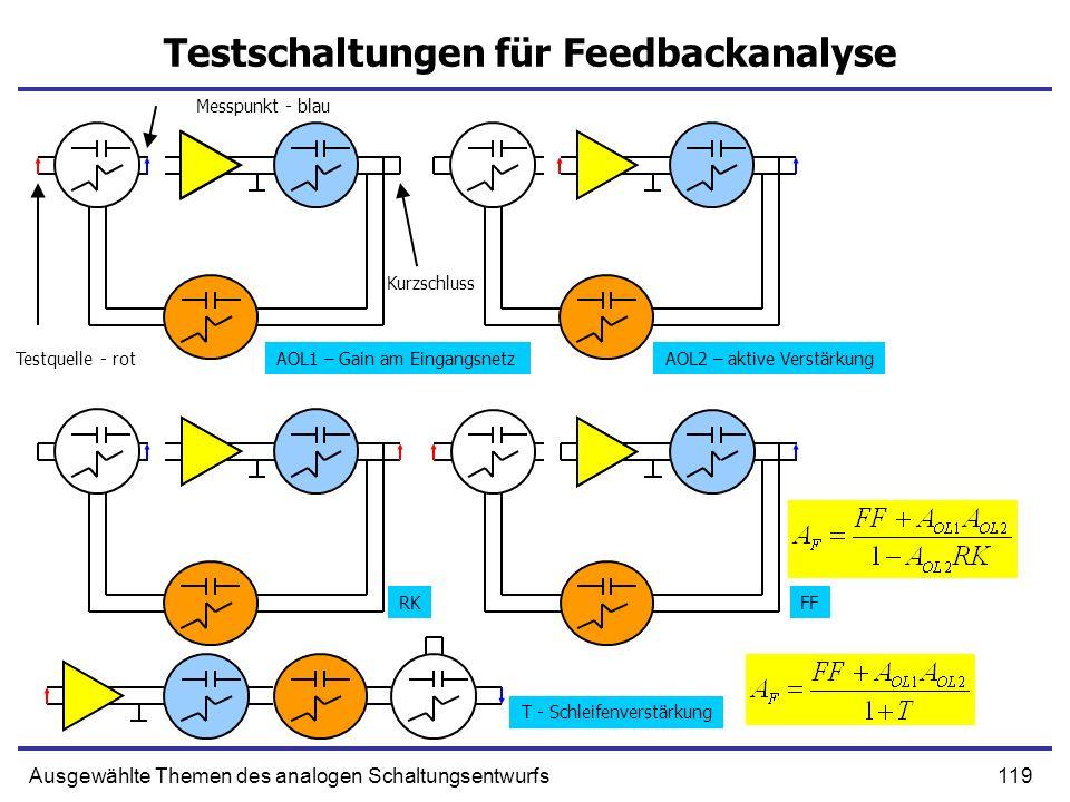 119Ausgewählte Themen des analogen Schaltungsentwurfs Testschaltungen für Feedbackanalyse AOL1 – Gain am EingangsnetzAOL2 – aktive Verstärkung RKFF T - Schleifenverstärkung Messpunkt - blau Testquelle - rot Kurzschluss