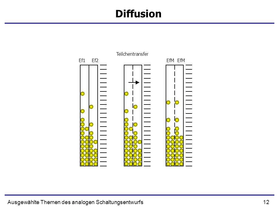 12Ausgewählte Themen des analogen Schaltungsentwurfs Diffusion Teilchentransfer Ef1Ef2EfM