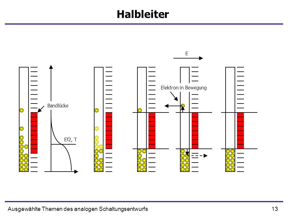13Ausgewählte Themen des analogen Schaltungsentwurfs Halbleiter Ef2, T E Elektron in Bewegung Bandlücke