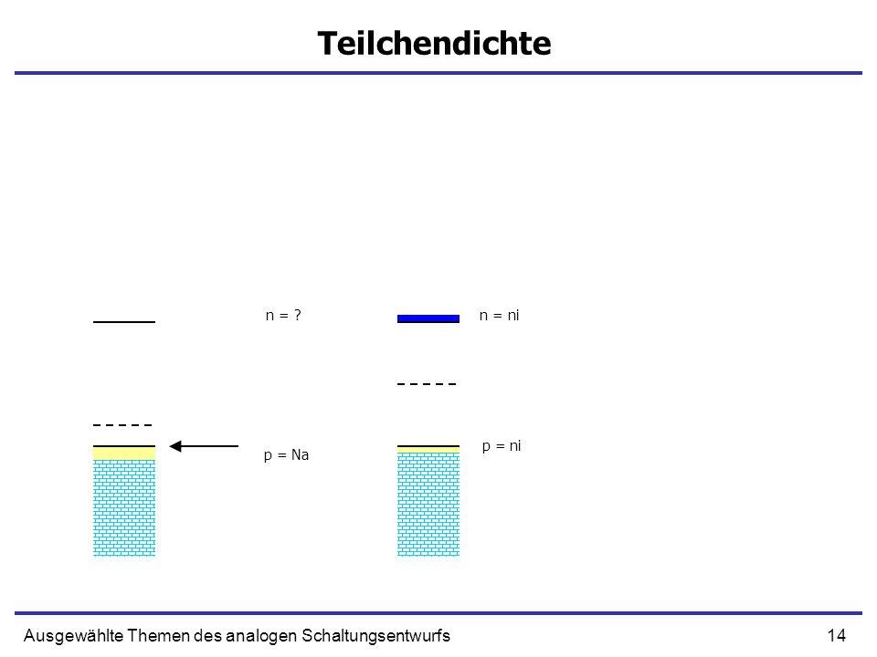 14Ausgewählte Themen des analogen Schaltungsentwurfs Teilchendichte p = Na n = ?n = ni p = ni