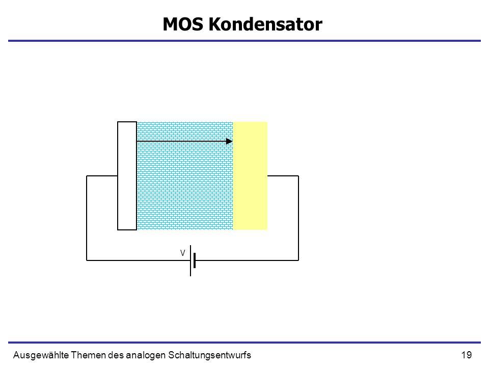19Ausgewählte Themen des analogen Schaltungsentwurfs MOS Kondensator V