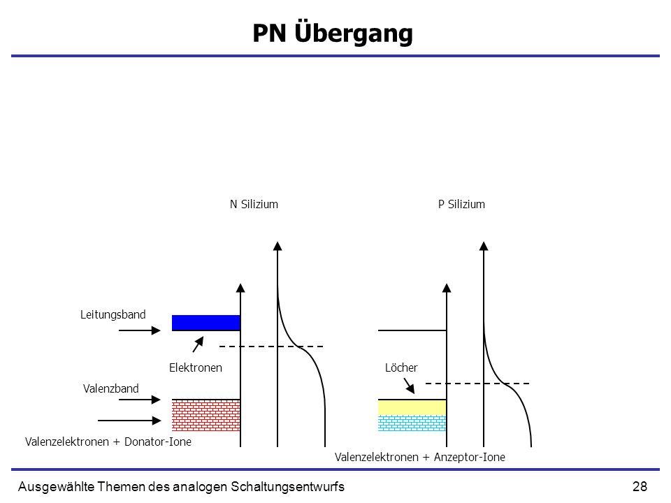 28Ausgewählte Themen des analogen Schaltungsentwurfs PN Übergang Leitungsband Valenzband ElektronenLöcher Valenzelektronen + Donator-Ione Valenzelektronen + Anzeptor-Ione N SiliziumP Silizium