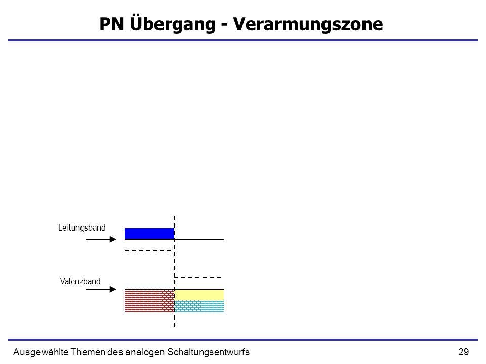 29Ausgewählte Themen des analogen Schaltungsentwurfs PN Übergang - Verarmungszone Leitungsband Valenzband