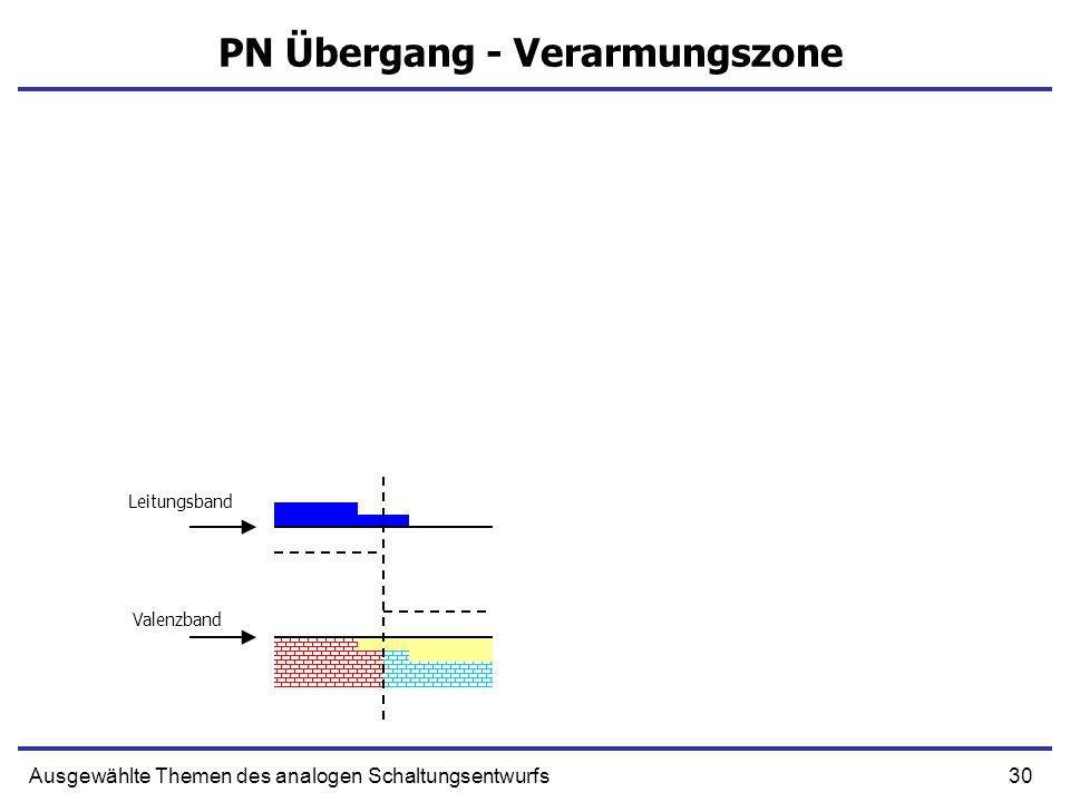 30Ausgewählte Themen des analogen Schaltungsentwurfs PN Übergang - Verarmungszone Leitungsband Valenzband