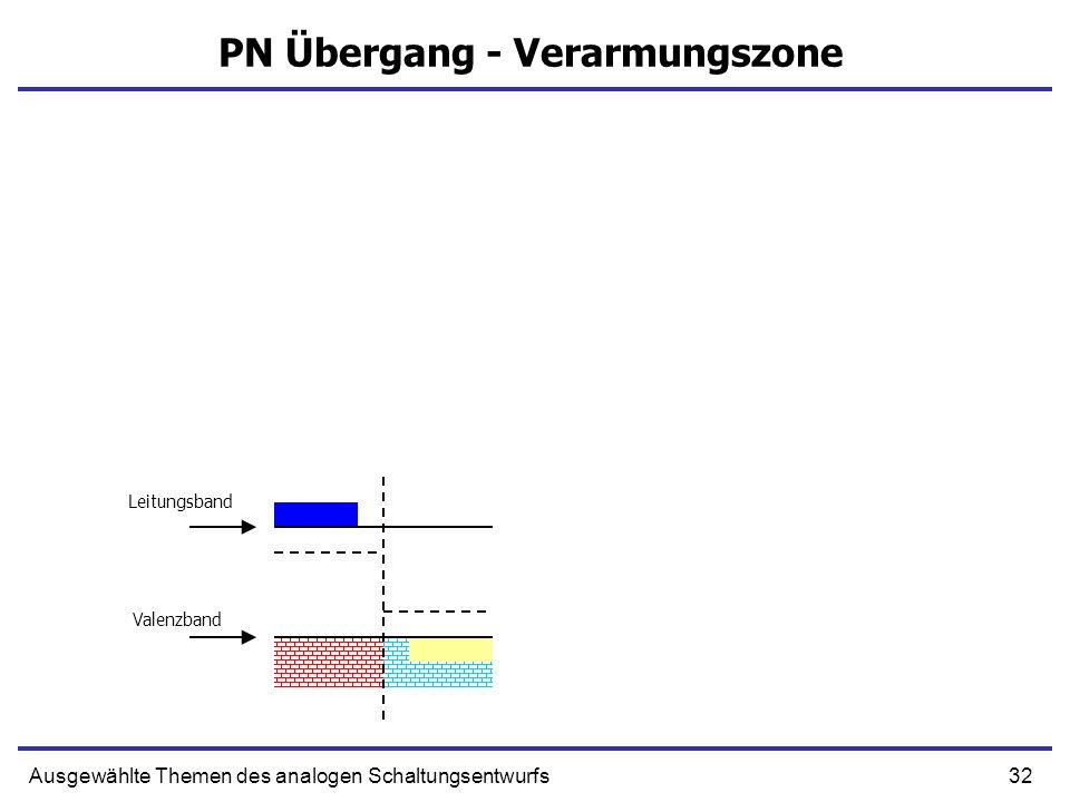 32Ausgewählte Themen des analogen Schaltungsentwurfs PN Übergang - Verarmungszone Leitungsband Valenzband