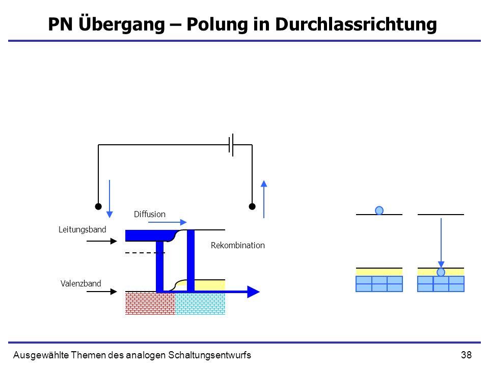 38Ausgewählte Themen des analogen Schaltungsentwurfs PN Übergang – Polung in Durchlassrichtung Leitungsband Valenzband Diffusion Rekombination