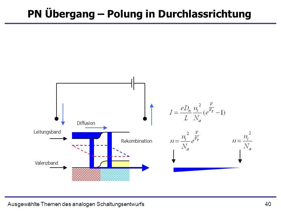 40Ausgewählte Themen des analogen Schaltungsentwurfs PN Übergang – Polung in Durchlassrichtung Leitungsband Valenzband Diffusion Rekombination