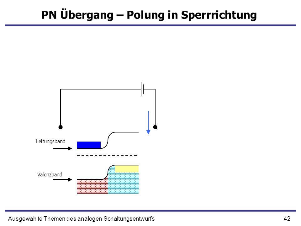 42Ausgewählte Themen des analogen Schaltungsentwurfs PN Übergang – Polung in Sperrrichtung Leitungsband Valenzband