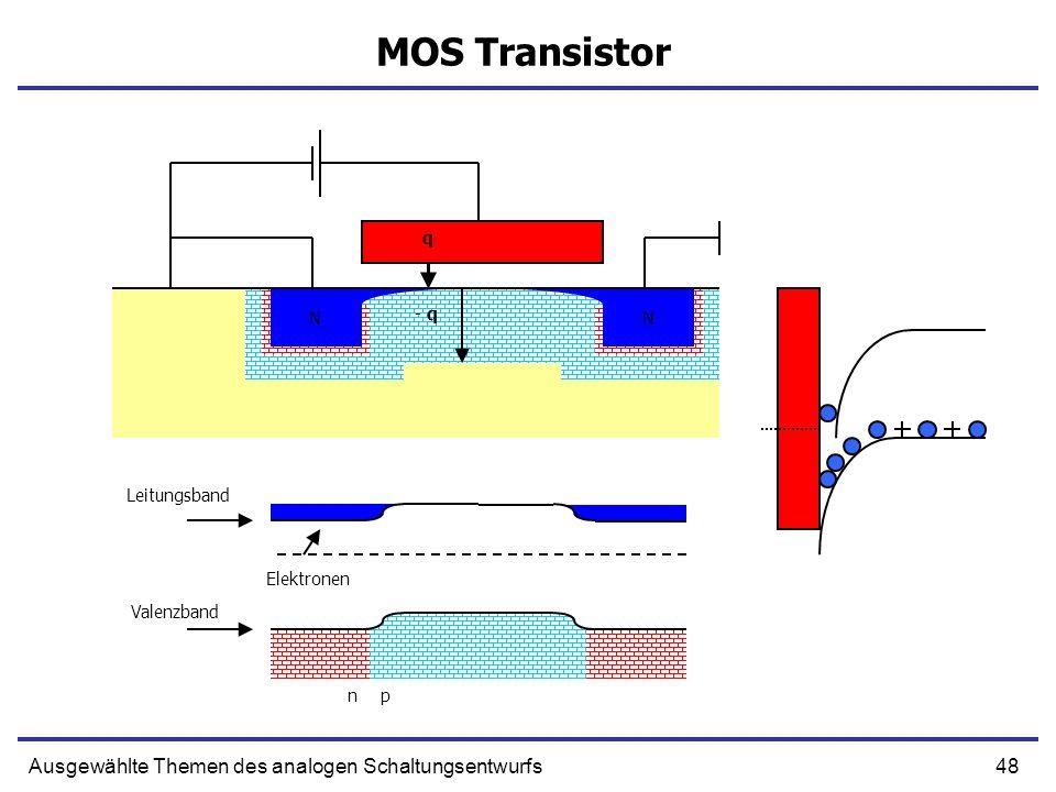 48Ausgewählte Themen des analogen Schaltungsentwurfs MOS Transistor pn Leitungsband Valenzband Elektronen NN NN - q q