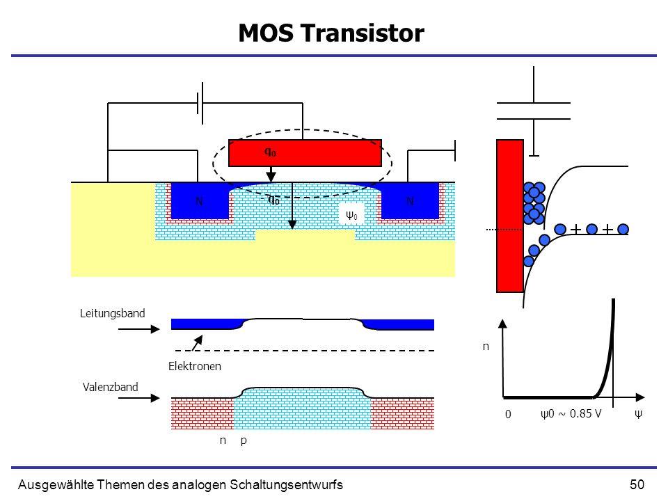 50Ausgewählte Themen des analogen Schaltungsentwurfs MOS Transistor pn Leitungsband Valenzband Elektronen NN NN - q 0 q0q0 0 ψ0 ~ 0.85 V n ψ ψ0ψ0