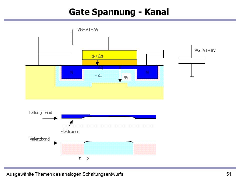 51Ausgewählte Themen des analogen Schaltungsentwurfs Gate Spannung - Kanal NN NN ψ0ψ0 VG=VT+ΔV - Δq - q 0 q0+Δqq0+Δq VG=VT+ΔV pn Leitungsband Valenzband Elektronen