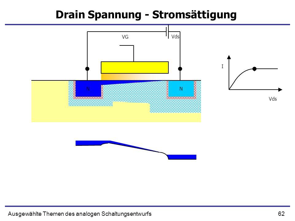 62Ausgewählte Themen des analogen Schaltungsentwurfs Drain Spannung - Stromsättigung NN N N VG Vds I