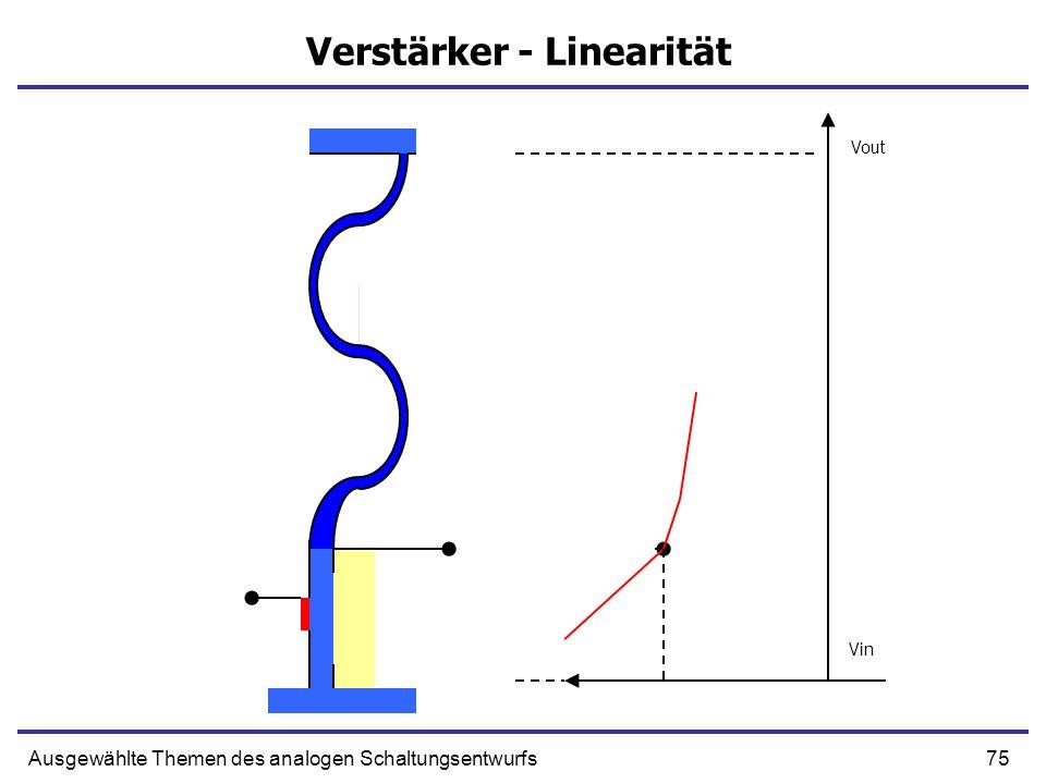 75Ausgewählte Themen des analogen Schaltungsentwurfs Verstärker - Linearität Vout Vin