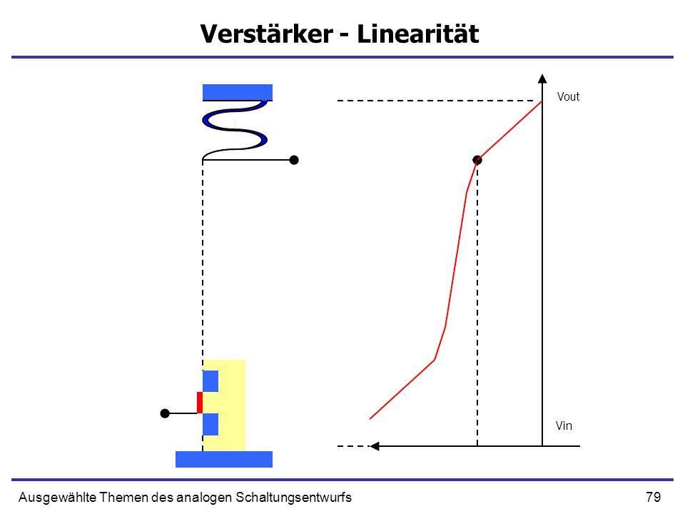 79Ausgewählte Themen des analogen Schaltungsentwurfs Verstärker - Linearität Vout Vin