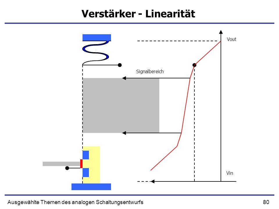 80Ausgewählte Themen des analogen Schaltungsentwurfs Verstärker - Linearität Vout Vin Signalbereich