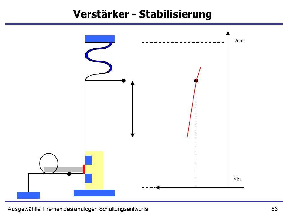 83Ausgewählte Themen des analogen Schaltungsentwurfs Verstärker - Stabilisierung Vout Vin