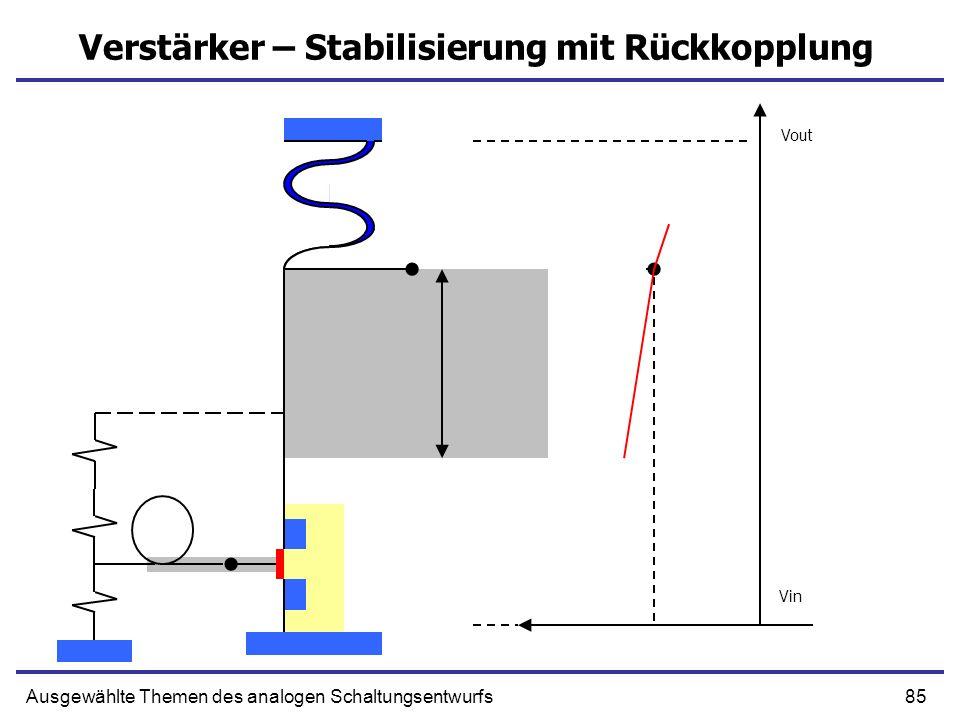 85Ausgewählte Themen des analogen Schaltungsentwurfs Verstärker – Stabilisierung mit Rückkopplung Vout Vin