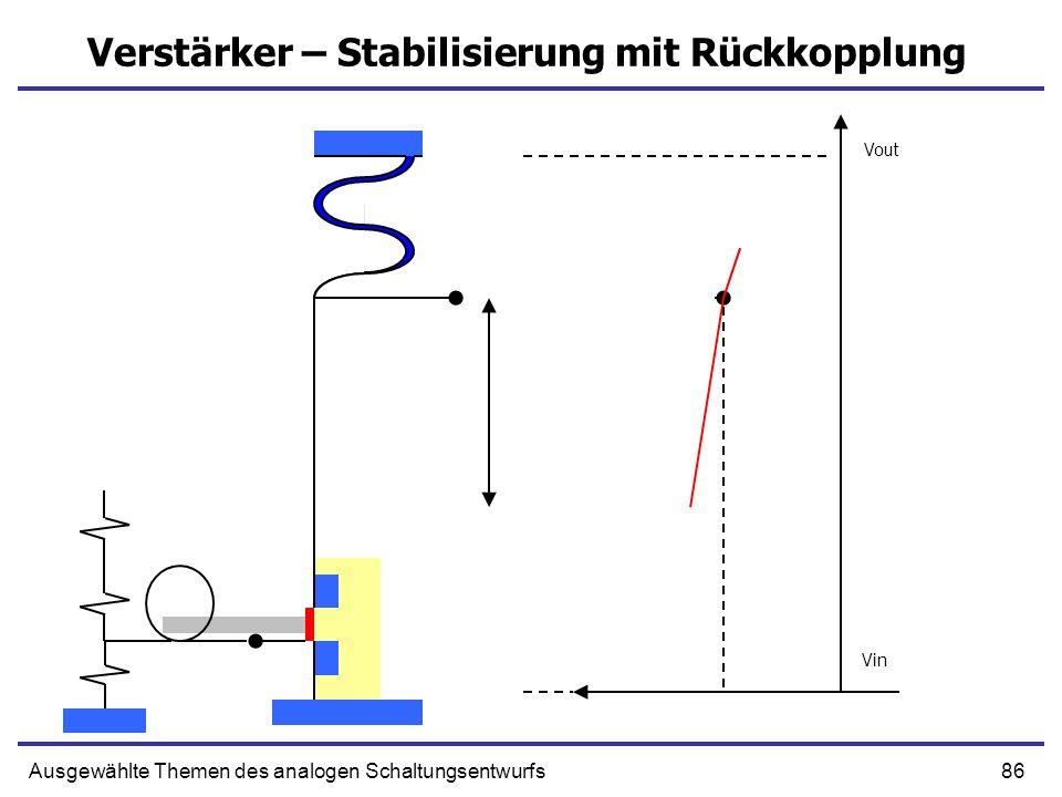 86Ausgewählte Themen des analogen Schaltungsentwurfs Verstärker – Stabilisierung mit Rückkopplung Vout Vin