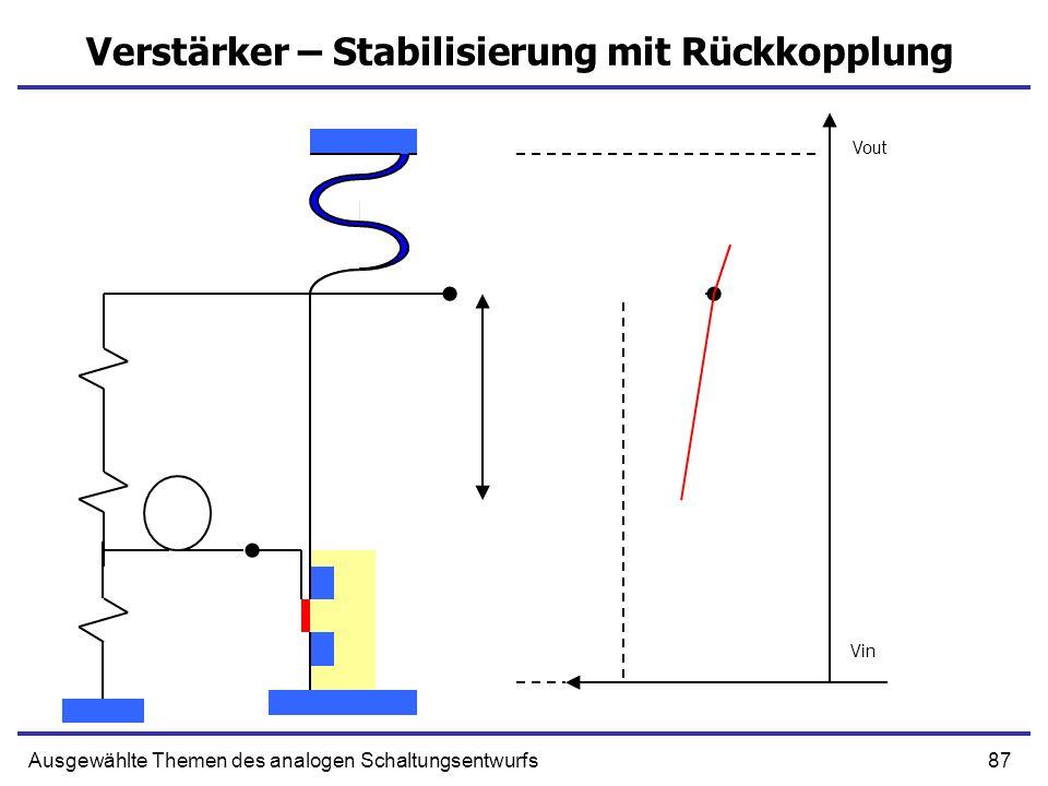 87Ausgewählte Themen des analogen Schaltungsentwurfs Verstärker – Stabilisierung mit Rückkopplung Vout Vin