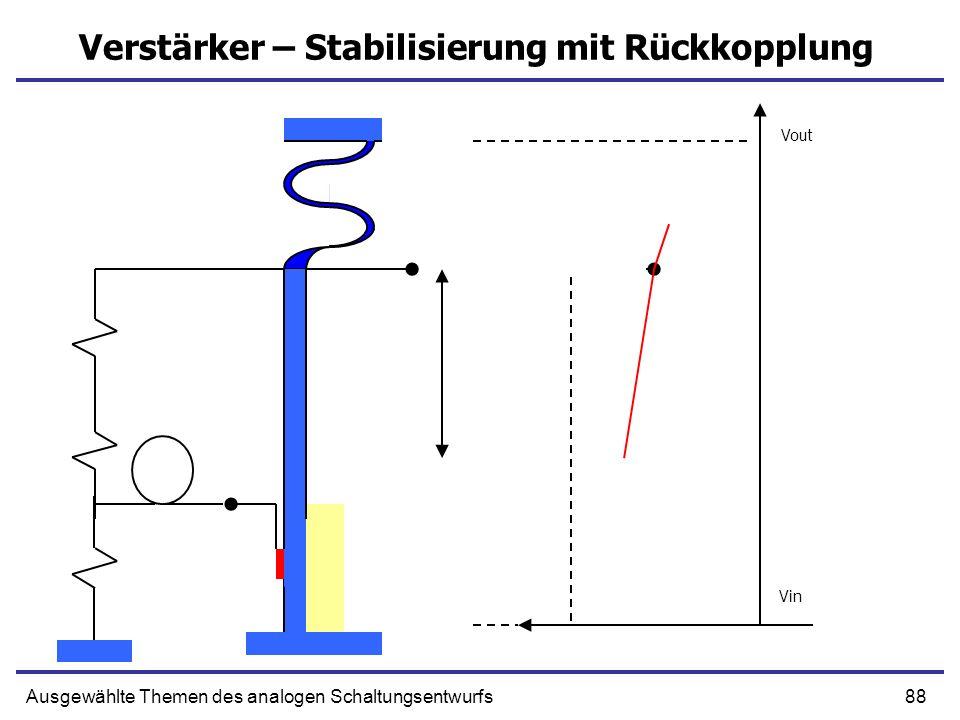 88Ausgewählte Themen des analogen Schaltungsentwurfs Verstärker – Stabilisierung mit Rückkopplung Vout Vin