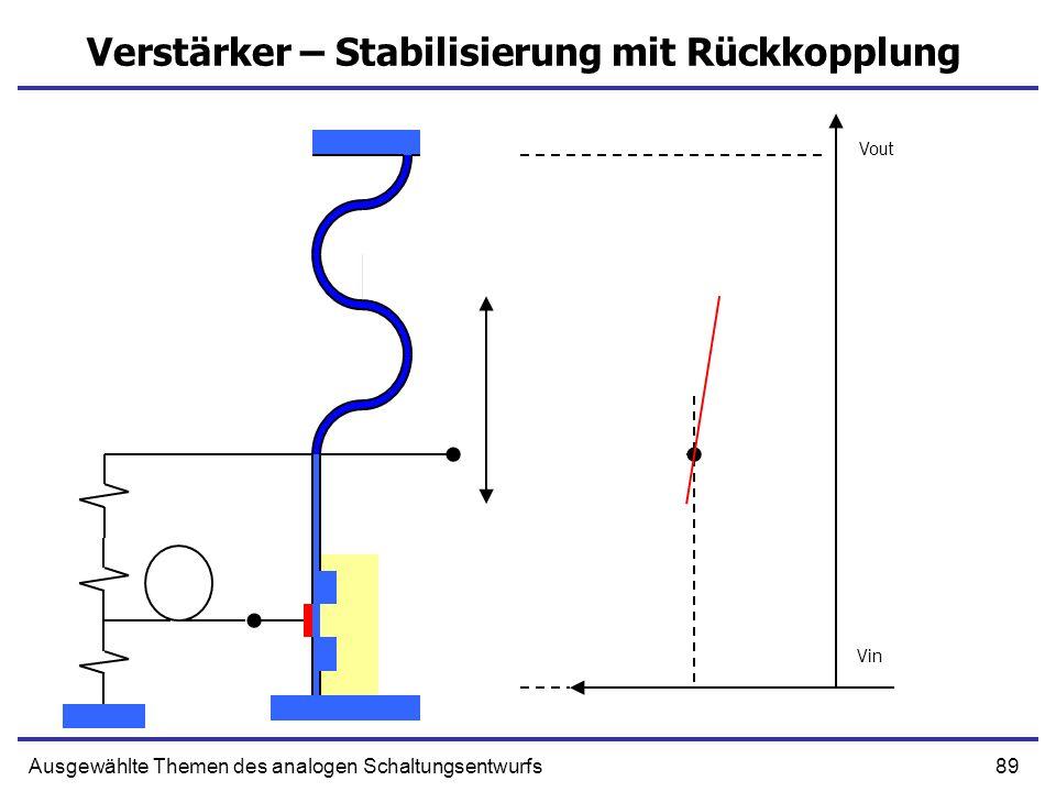 89Ausgewählte Themen des analogen Schaltungsentwurfs Verstärker – Stabilisierung mit Rückkopplung Vout Vin