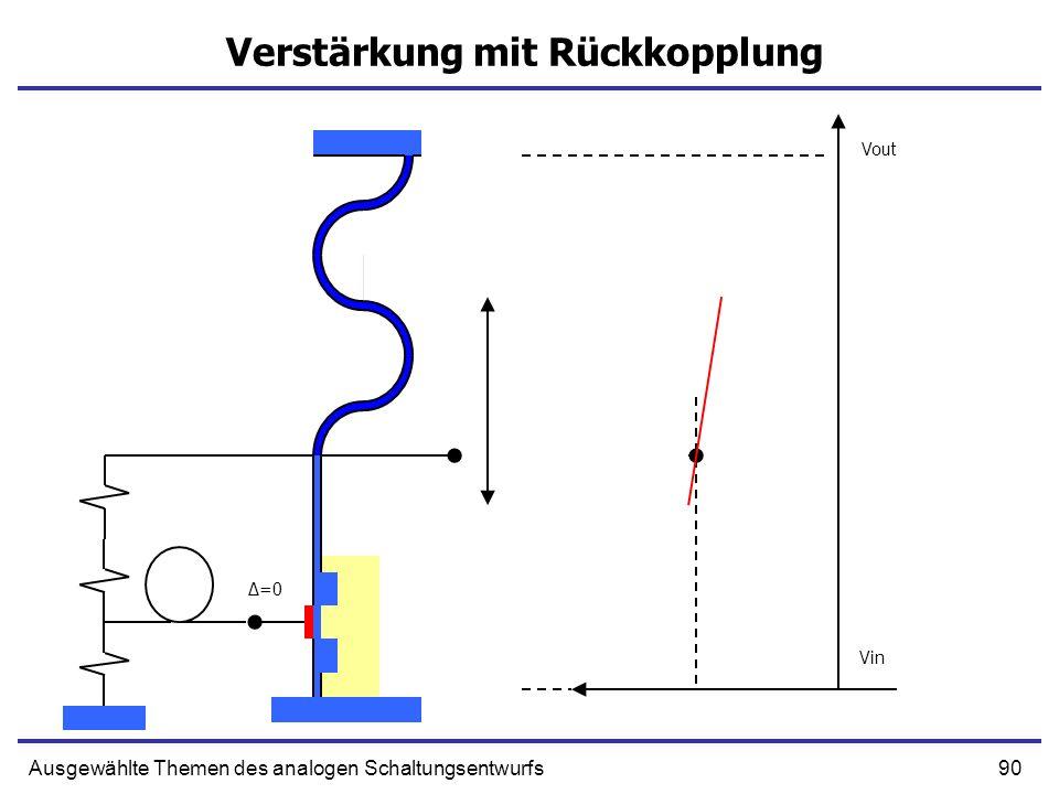 90Ausgewählte Themen des analogen Schaltungsentwurfs Verstärkung mit Rückkopplung Vout Vin Δ=0