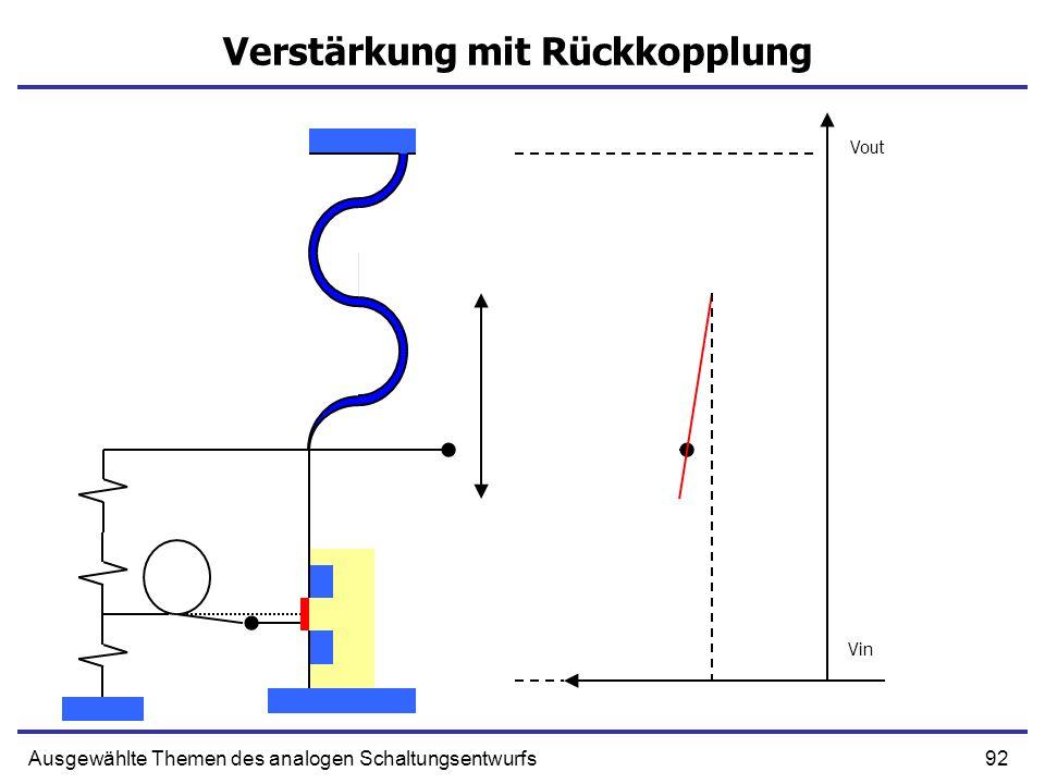 92Ausgewählte Themen des analogen Schaltungsentwurfs Verstärkung mit Rückkopplung Vout Vin