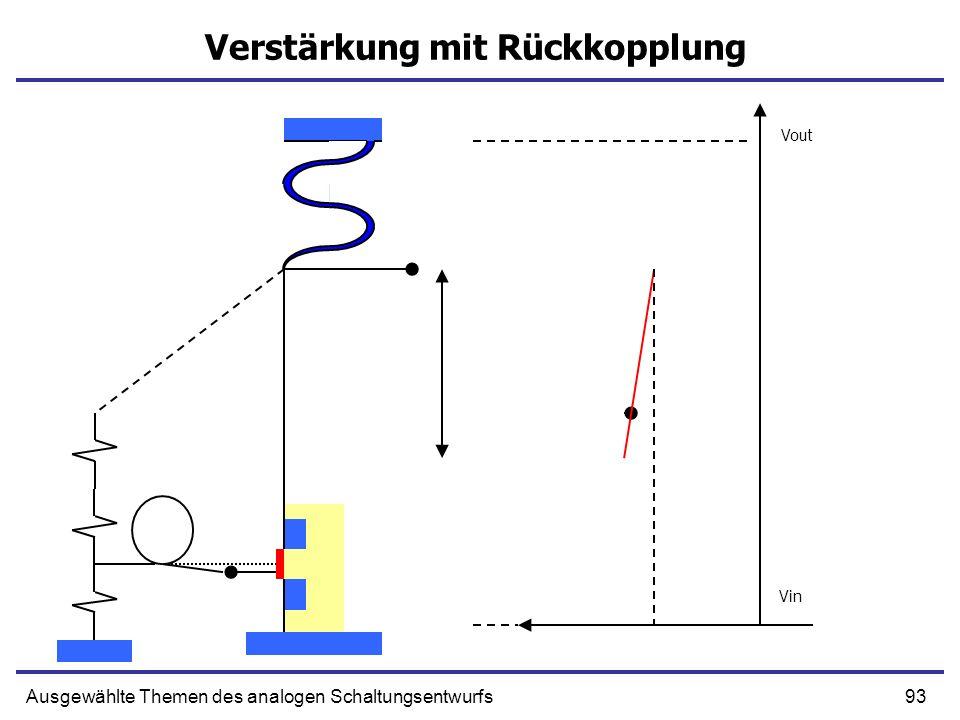 93Ausgewählte Themen des analogen Schaltungsentwurfs Verstärkung mit Rückkopplung Vout Vin