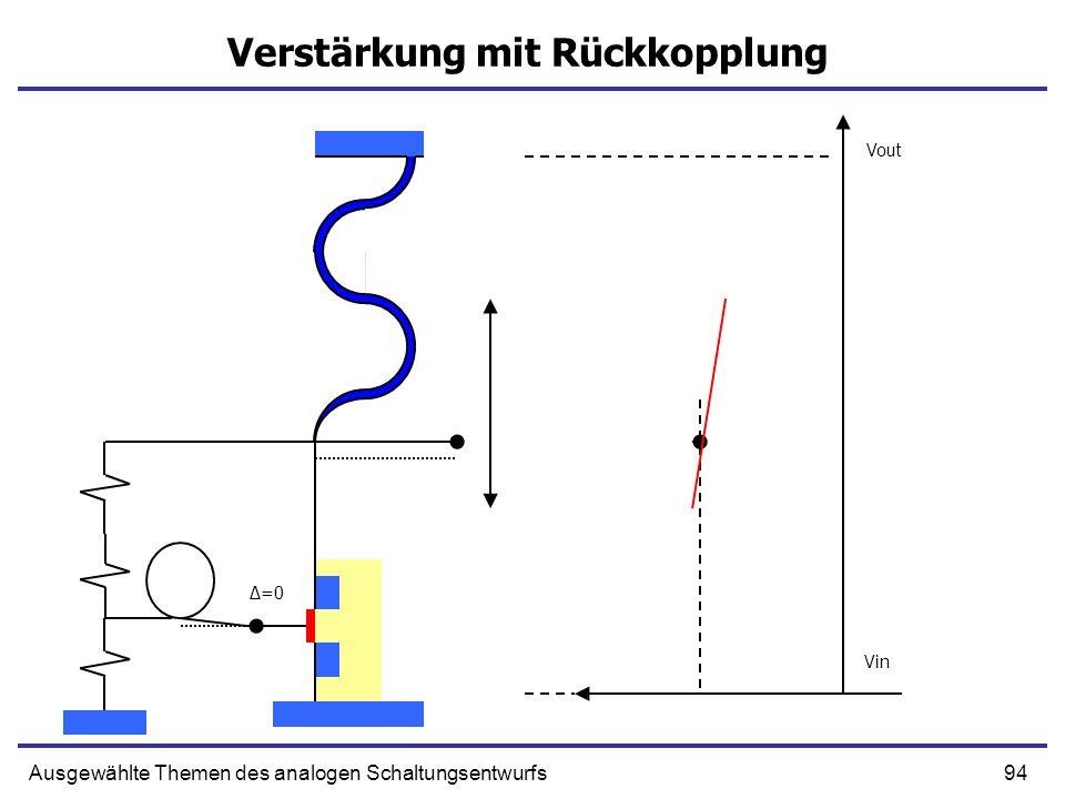 94Ausgewählte Themen des analogen Schaltungsentwurfs Verstärkung mit Rückkopplung Vout Vin Δ=0