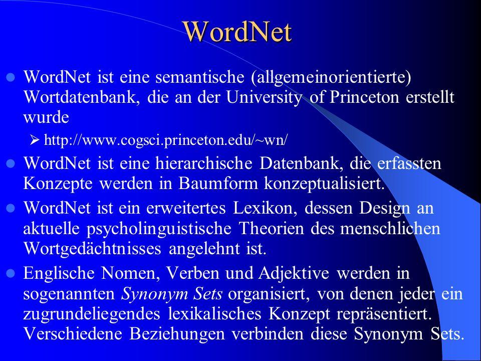 WordNet WordNet ist eine semantische (allgemeinorientierte) Wortdatenbank, die an der University of Princeton erstellt wurde http://www.cogsci.princet