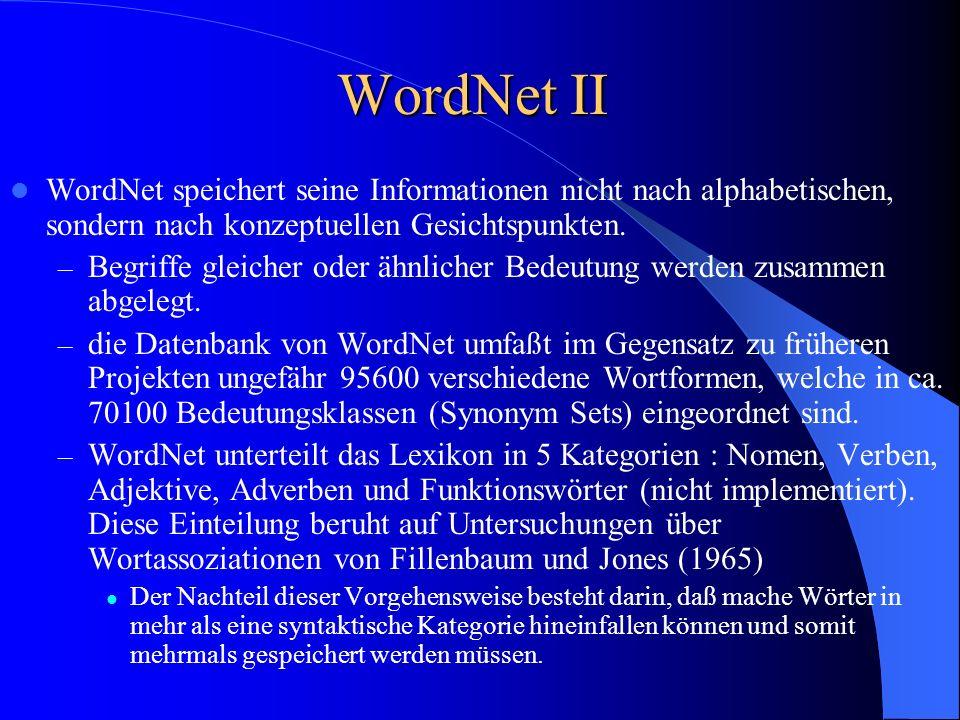 WordNet II WordNet speichert seine Informationen nicht nach alphabetischen, sondern nach konzeptuellen Gesichtspunkten. – Begriffe gleicher oder ähnli