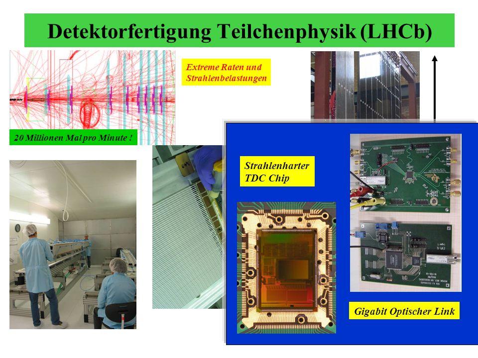 Detektorfertigung Teilchenphysik (LHCb) 20 Millionen Mal pro Minute ! 6 m Extreme Raten und Strahlenbelastungen Strahlenharter TDC Chip Gigabit Optisc