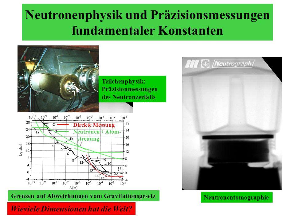 Neutronenphysik und Präzisionsmessungen fundamentaler Konstanten Neutronentomographie Teilchenphysik: Präzisionmessungen des Neutronzerfalls Grenzen auf Abweichungen vom Gravitationsgesetz Direkte Messung Neutronen + Atom- streuung Wieviele Dimensionen hat die Welt?