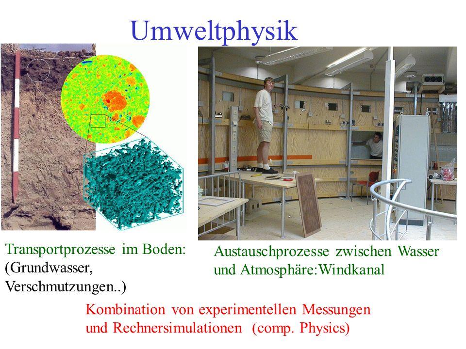 Umweltphysik Transportprozesse im Boden: (Grundwasser, Verschmutzungen..) Austauschprozesse zwischen Wasser und Atmosphäre:Windkanal Kombination von experimentellen Messungen und Rechnersimulationen (comp.