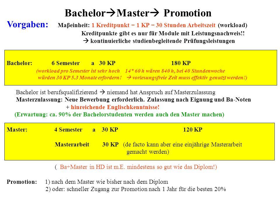 Bachelor Master Promotion Vorgaben: Maβeinheit: 1 Kreditpunkt = 1 KP = 30 Stunden Arbeitszeit (workload) Kreditpunkte gibt es nur für Module mit Leist