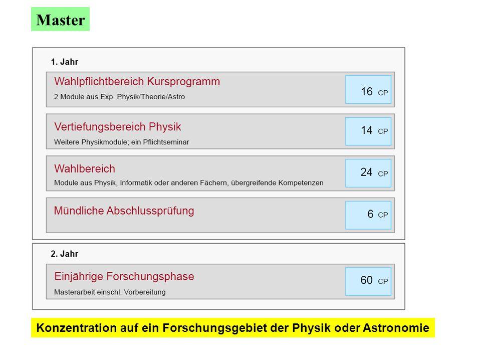 Konzentration auf ein Forschungsgebiet der Physik oder Astronomie Master