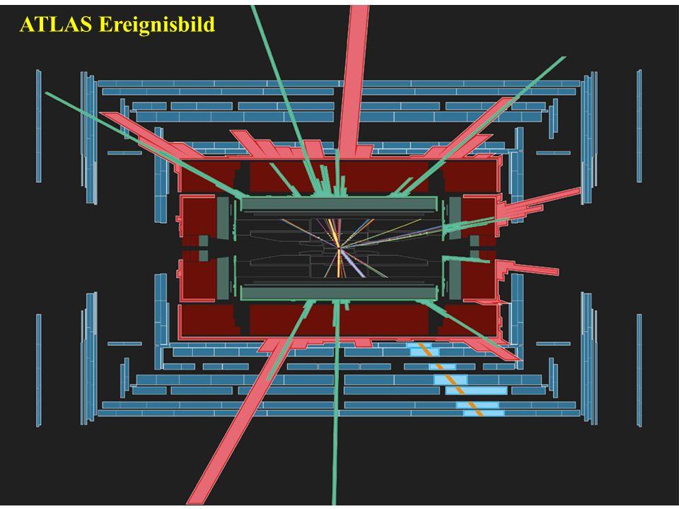 Large Hadron Collider ab 2009 ATLAS Detektor: 1600 Physiker ATLAS Ereignisbild