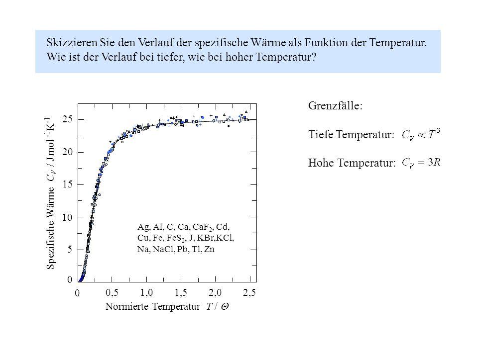 Skizzieren Sie den Verlauf der spezifische Wärme als Funktion der Temperatur. Wie ist der Verlauf bei tiefer, wie bei hoher Temperatur? Grenzfälle: Ti