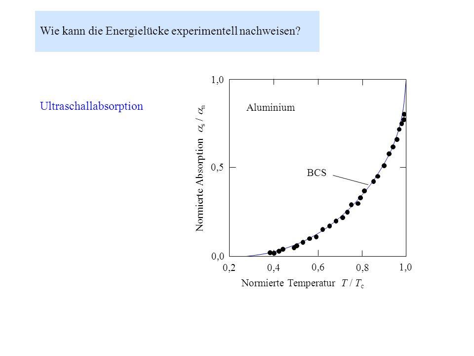 Aluminium BCS 0,2 0,4 0,6 0,8 1,0 0,0 0,5 1,0 Normierte Temperatur T / T c Normierte Absorption s / n Ultraschallabsorption Wie kann die Energielücke