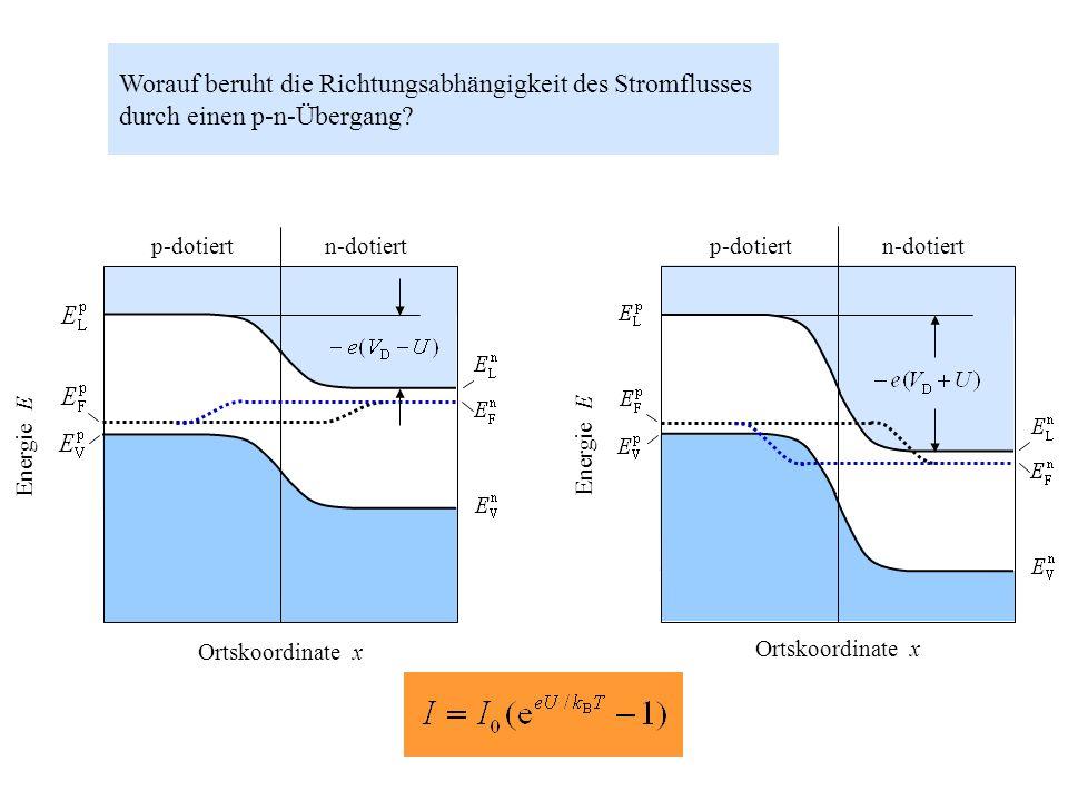 p-dotiertn-dotiert Ortskoordinate x Energie E p-dotiertn-dotiert Ortskoordinate x Energie E Worauf beruht die Richtungsabhängigkeit des Stromflusses d