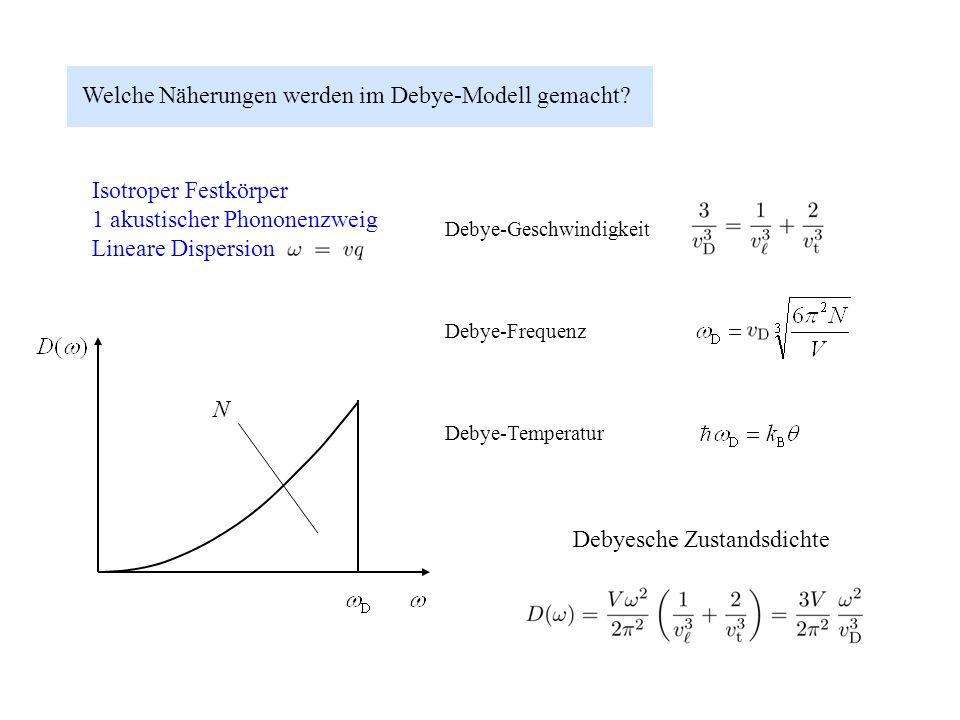 Welche Näherungen werden im Debye-Modell gemacht? Isotroper Festkörper 1 akustischer Phononenzweig Lineare Dispersion N Debye-Geschwindigkeit Debye-Fr