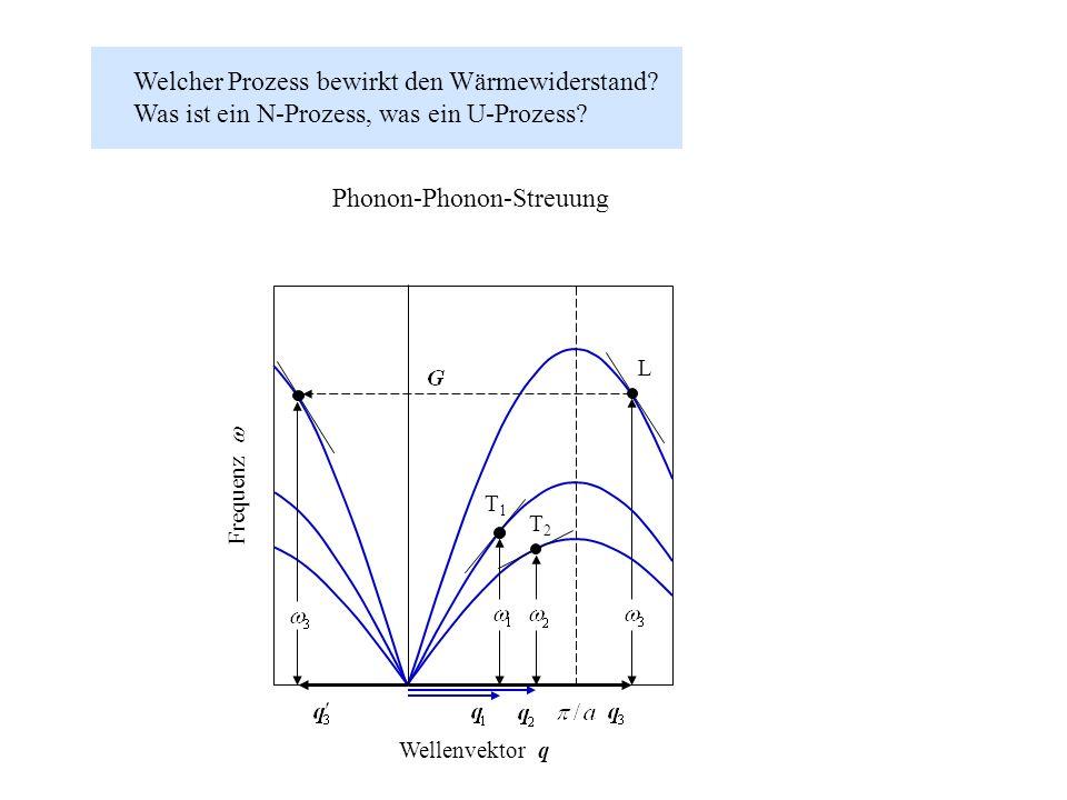 Welcher Prozess bewirkt den Wärmewiderstand? Was ist ein N-Prozess, was ein U-Prozess? (100) (010) (110) (100) (010) (110) Phonon-Phonon-Streuung T1T1