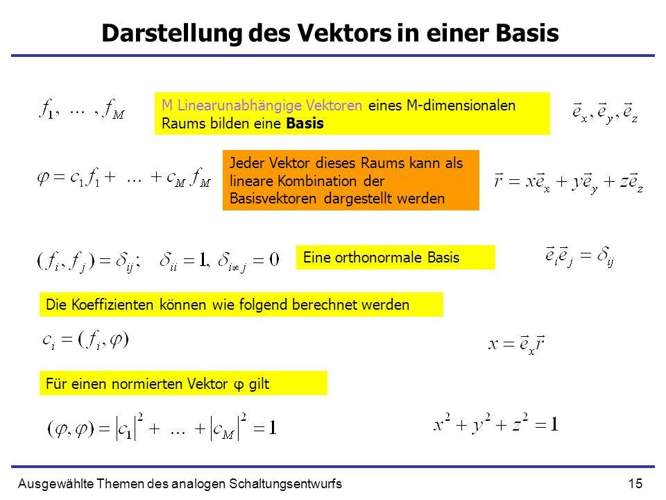 15Ausgewählte Themen des analogen Schaltungsentwurfs Darstellung des Vektors in einer Basis M Linearunabhängige Vektoren eines M-dimensionalen Raums b