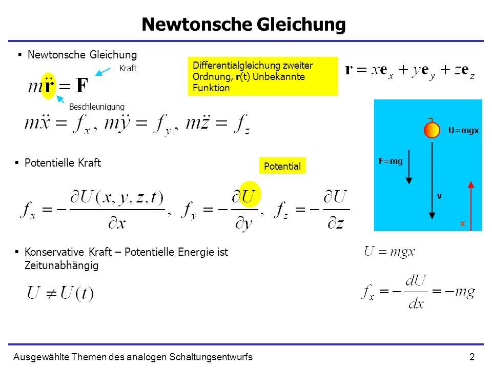 3Ausgewählte Themen des analogen Schaltungsentwurfs Kinetische Energie U(0) Wegen der Newtonschen Gleichung Mechanische Arbeit der Kraft f auf dem Weg dx = Zuwachs der kinetischen Energie U(dx) f x(dt)=dx x(0)=0 Mechanische Arbeit = - Änderung der potentiellen Energie Summe der kinetischen und potentiellen Energie ist konstant