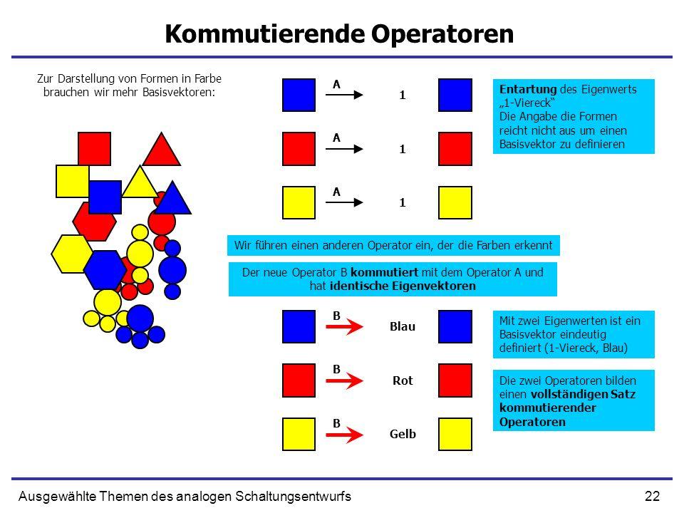 22Ausgewählte Themen des analogen Schaltungsentwurfs Kommutierende Operatoren Zur Darstellung von Formen in Farbe brauchen wir mehr Basisvektoren: 1 1